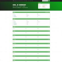 「亲测」Html5米表源码-PHP米表域名出售管理系统源码 带完整后台