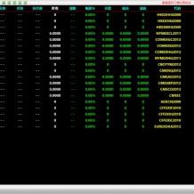 「亲测」PHP国际行情交易系统源码-Yii框架开发的華盛国际行情系统 带搭建教程