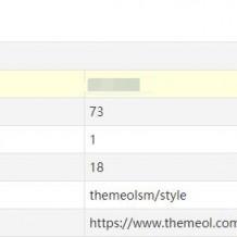 全面分析影响网站排名的SEO因素有哪些(转)
