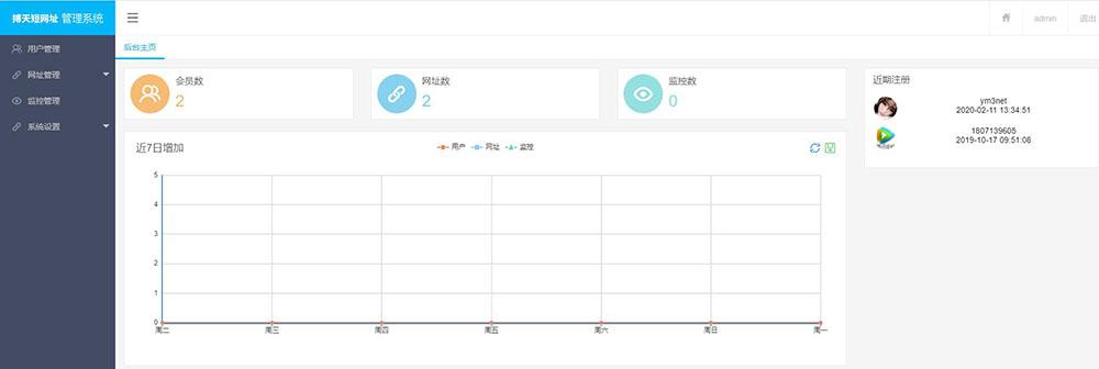 最新开源php短网址源码-博天短域名生成程序精品源码下载-图5