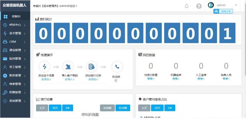 最新价值4800接单运营版电销语音机器人整站源码+安装教程-图2