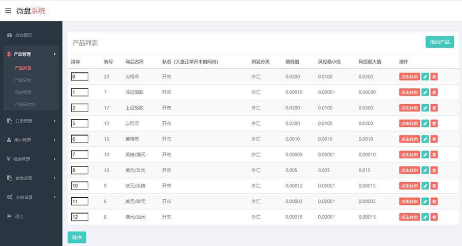 2020全新版运营免公众号微盘源码 带单控+K线+数据+三方支付-图5