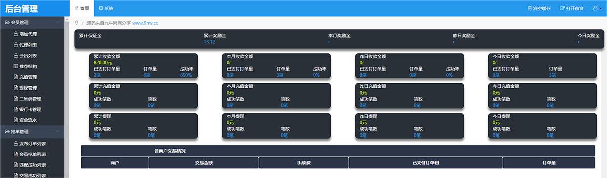 「亲测」2020全新UI支付跑分系统源码 php运营级支付抢单跑分源码-图7