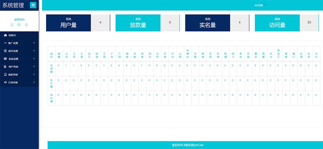 「亲测」2020最新TP内核金融贷款网站源码 php优享钱包小额网贷源码-图6