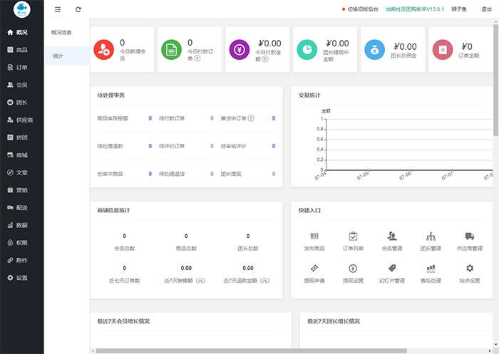 独立版狮子鱼社区团购系统V13.5.1完整小程序源码 带前端+后台-图4