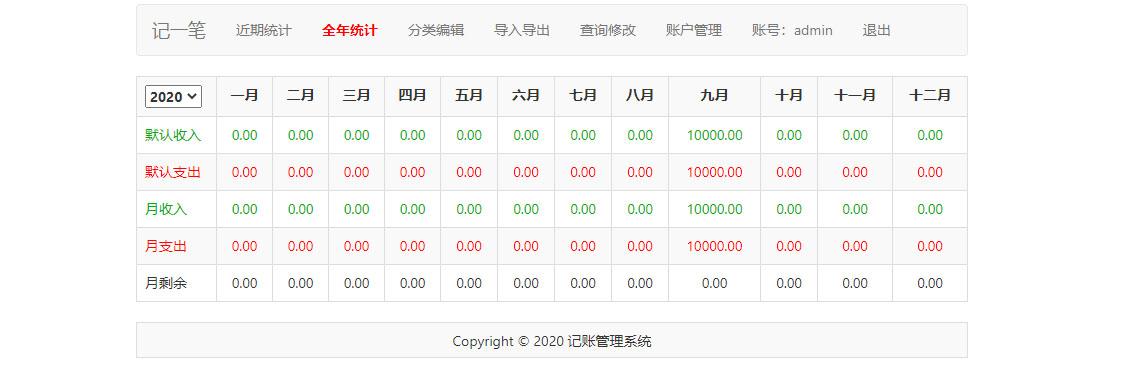 「亲测」2020新版杂货铺在线记账/家庭收支理财管理系统php源码-图2