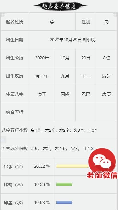2020独家修复版周易起名网站源码/php宝宝八字取名系统+个人免签支付-图4