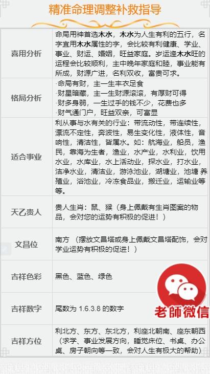 2020独家修复版周易起名网站源码/php宝宝八字取名系统+个人免签支付-图5