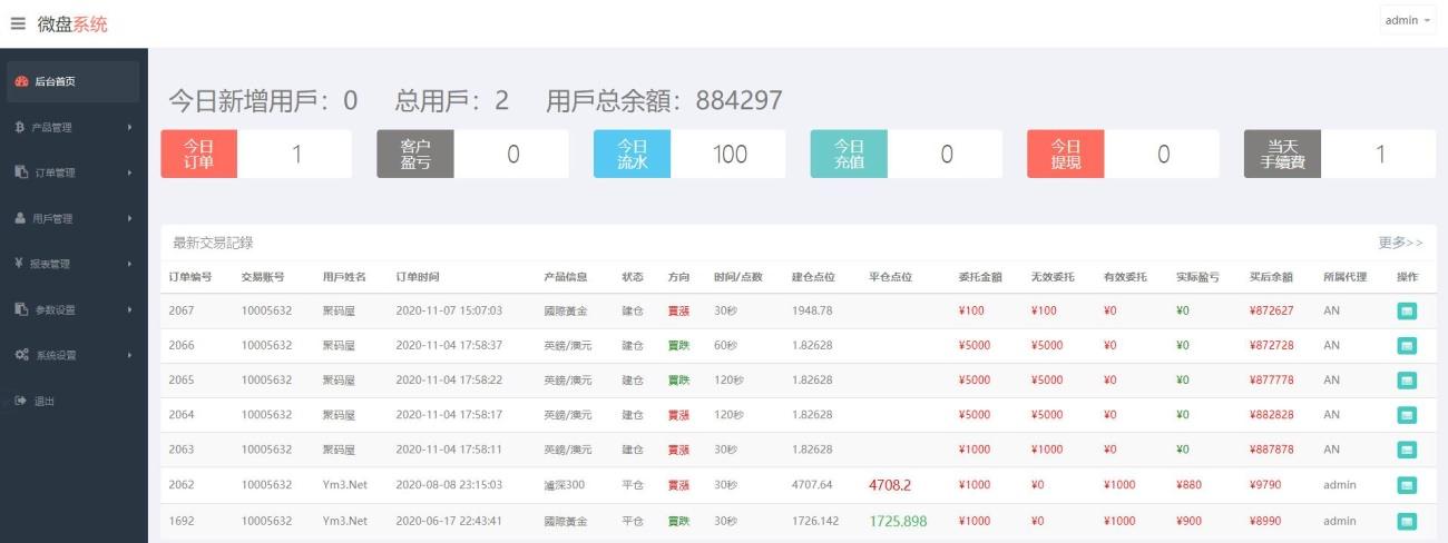 「亲测」最新二开USDT微盘时间盘微交易源码+完整数据+K线正常+教程-图10